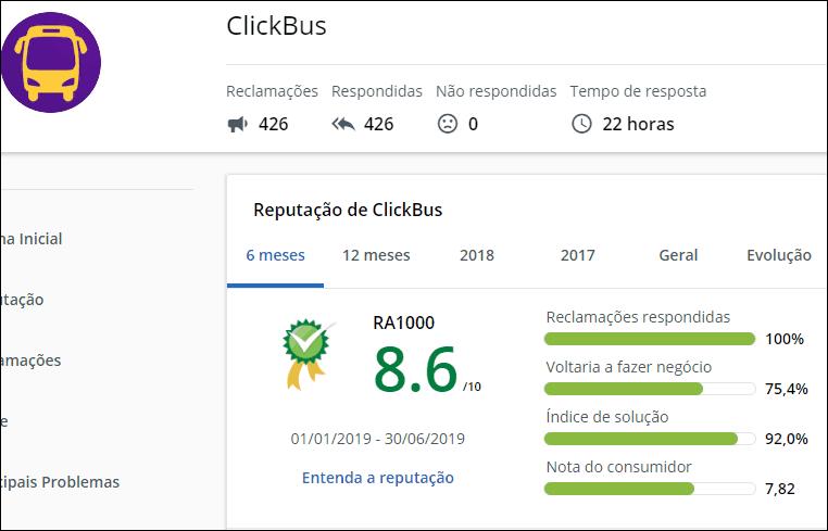 clickbus no reclameaqui